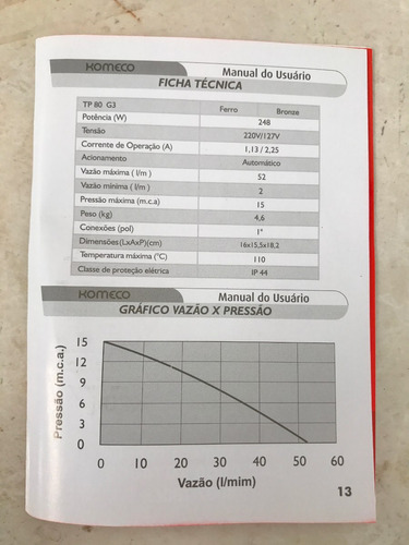 pressurizador duplo agua quente fria  pós boiler  15mca tp80
