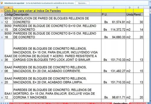 presupuesto contruccion costo tabulado mano obra noviem 2019