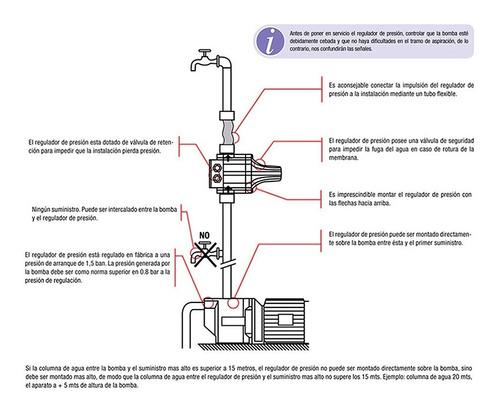 presurizador regulador de presion de agua skf pluvius cuotas