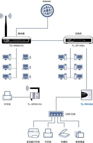 print server tp-link mod: tl ps 310u multifunción usb rígido