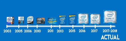 procesadores note intel core2duo i3 i5 amd turion a4 a8 !!