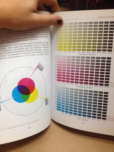procesos en la industria gráfica - andigraf.