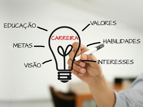 processo de coaching de carreira