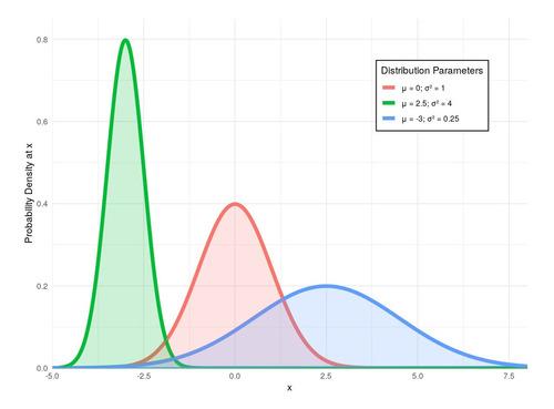 profesor particular clases de probabilidad y estadística