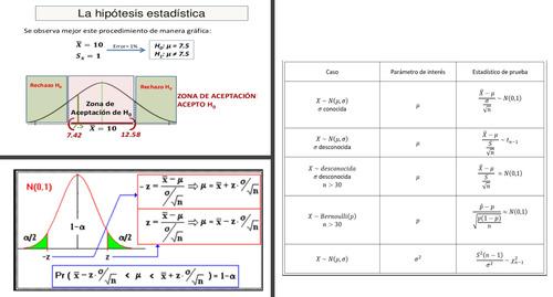 profesor probabilidad y estadística trabajos y clase virtual