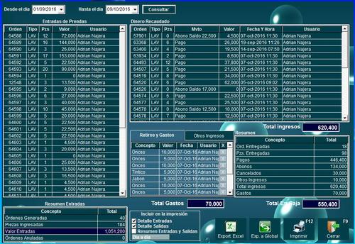 programa administración lavanderías software sistema