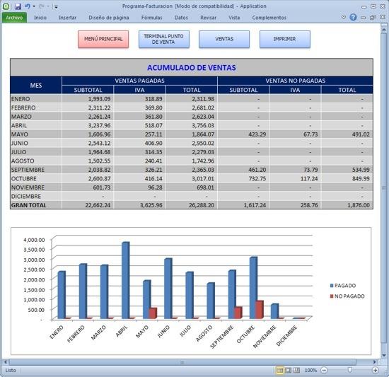 Programa Facturacin Cbb Compras Ventas Inventarios Excel 15000