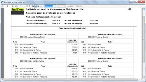 programa para avaliação de desempenho em empresas