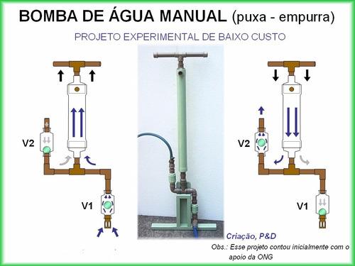 Projeto bomba de gua manual puxa empurra cisterna r 14 - Bomba de agua barata ...