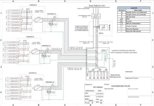 projeto de energia solar homologado até 12,0kwp
