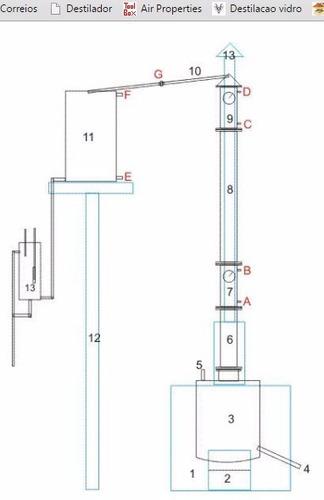 projeto de micro destilaria de álcool artesanal (simples)