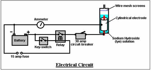 projeto gerador de hidrogênio hho carro movido a hidrogênio