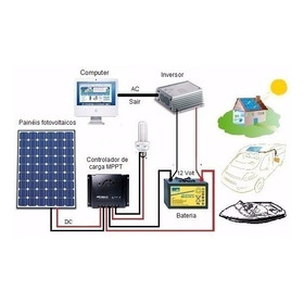 Projeto Placa De Energia Solar + Projetos Gerador Eólico