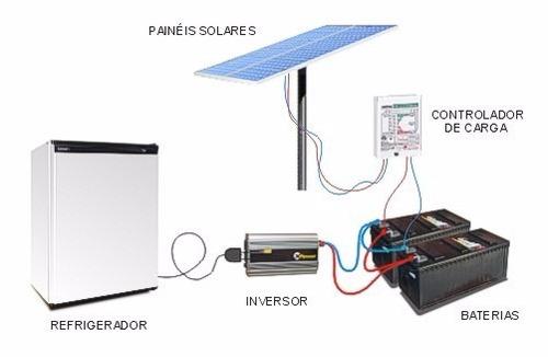 Projeto Placa De Energia Solar R 11 99 Em Mercado Livre