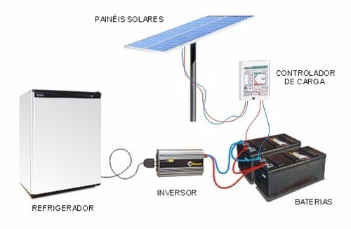 Projeto placa de energia solar r 11 99 em mercado livre - Instalar placas solares en casa ...