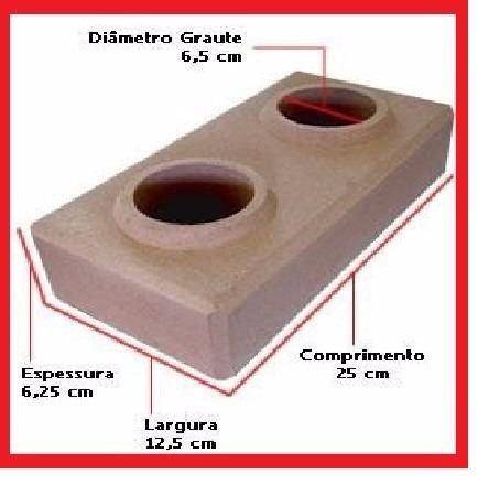 projeto prensa tijolo ecologico, triturador e peneira manual