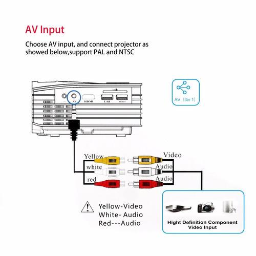 promo mini video beam proyector lcd usb sd +telon +cable w01