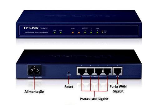 [promocion] balanceo de carga para 3 wan tp-link tl-r470t+ p