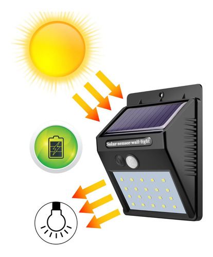 promocion oferta lampara solar de pared 20 led bateria litio