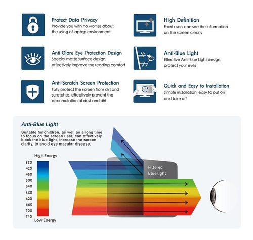 protector de pantalla - filtro para monitor de computadora