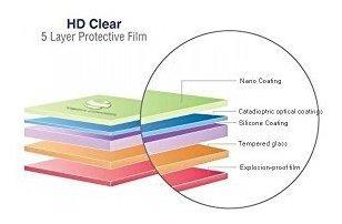 protector de pantalla garmin edge 1030  motong protector de