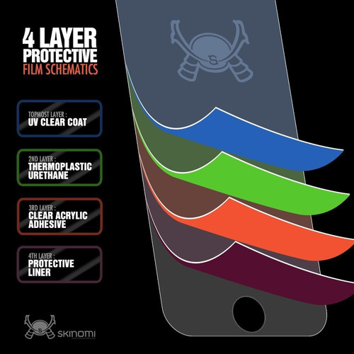 protector de pantalla skinomi galaxy s7 edge pack 2 und
