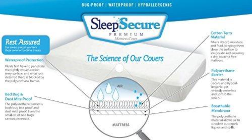 protectores de colchón,cubierta de colchón dormir seguro..