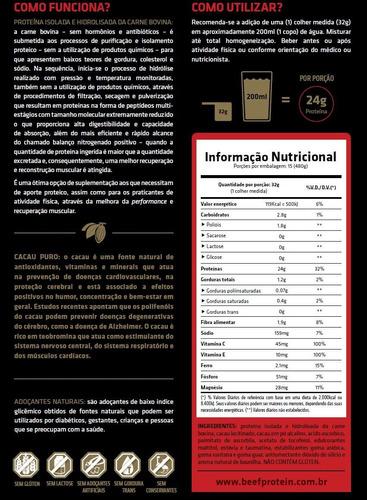protein proteína carne