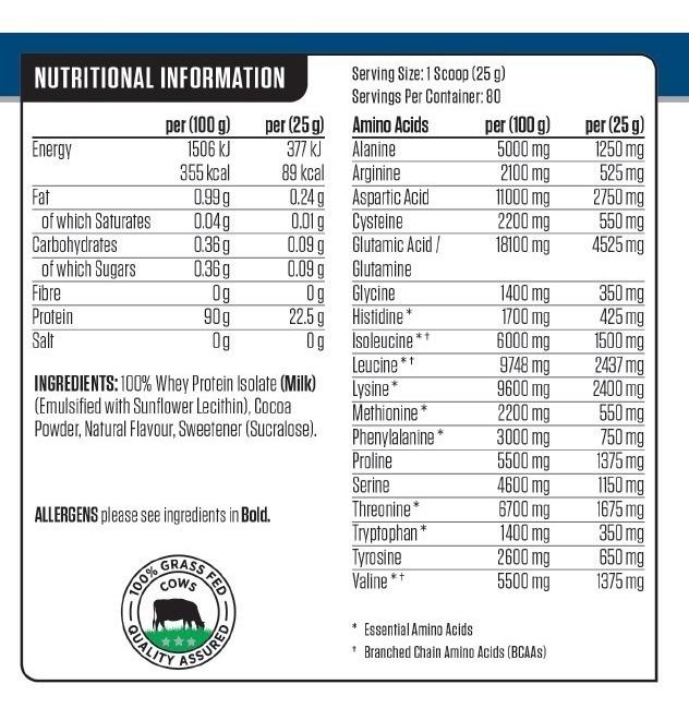 Proteina 100% Isolatada Iso Xp Applied Nutrition 2 Kilos - S/ 289,00 en  Mercado Libre
