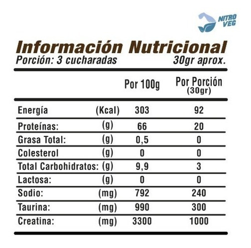proteina nitroveg iron plant 33 serv (cacao) garantia/rnd