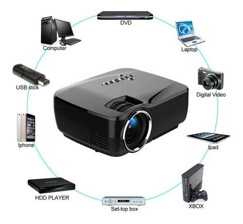 proyector del androide de wifi led, multimedias portables 12
