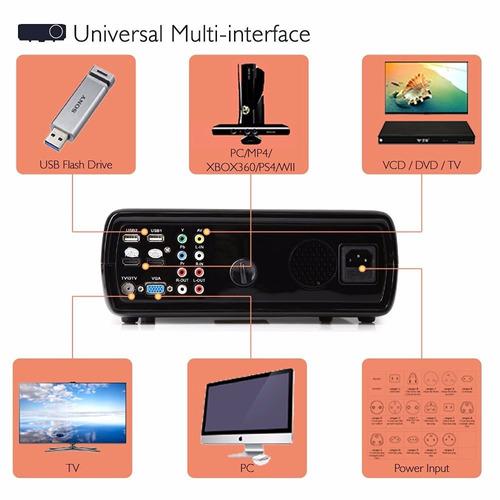 proyector irulu bl20 1080p hd 3d 2600 lumens 5.0 inch negro