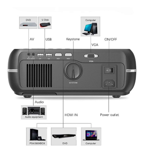 proyector led 3900 lumens 4k con androiod