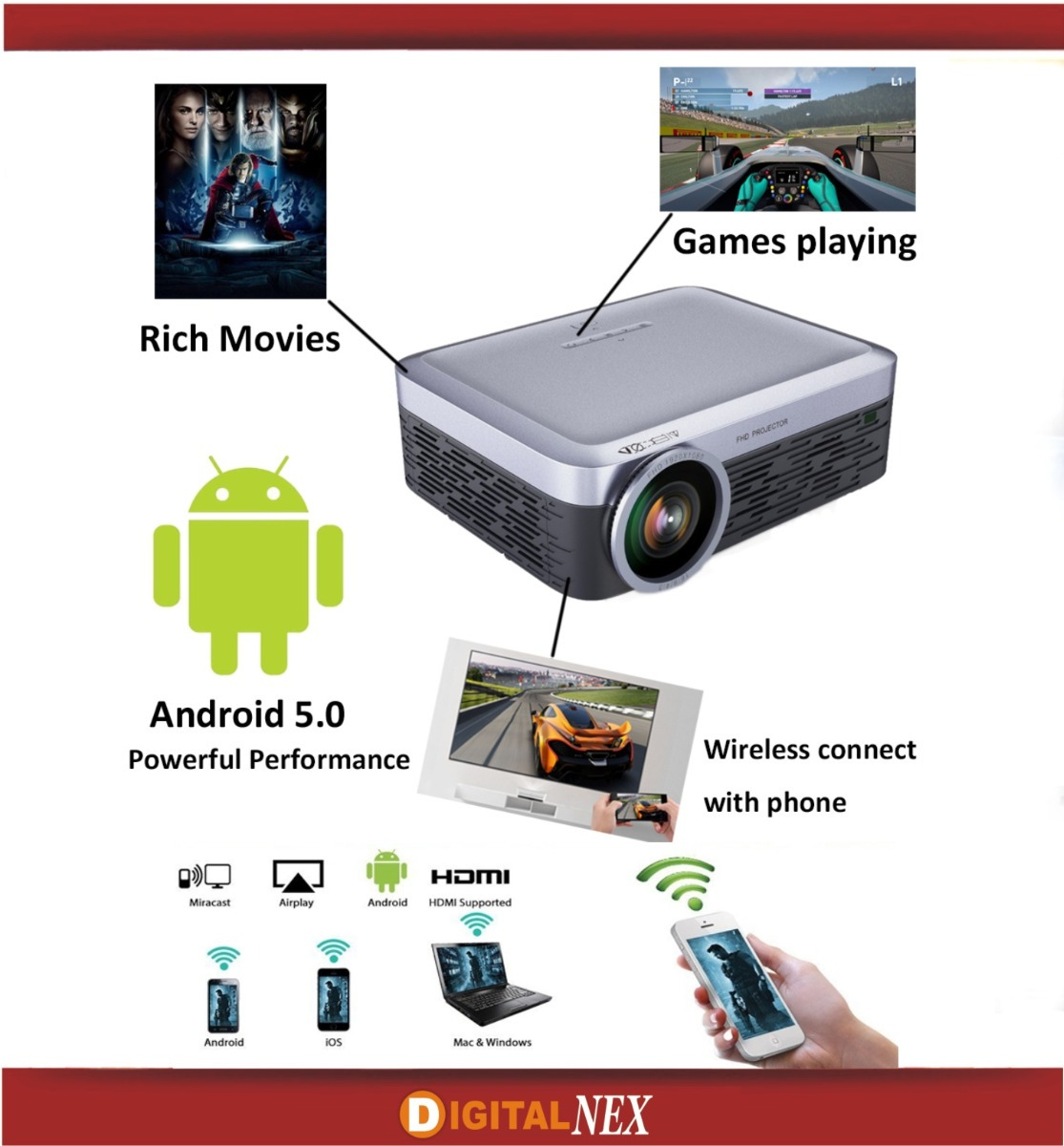 https://http2.mlstatic.com/proyector-led-6500-lumens-wifi-android-51-full-hd-nativo-D_NQ_NP_830363-MLA30991674957_062019-F.jpg