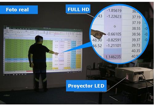 proyector pantalla alquiler