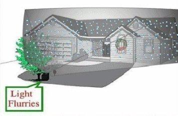 a7da53de969 Proyector Simulador De Nieve-decoracion Navidad Fiestas Exte ...