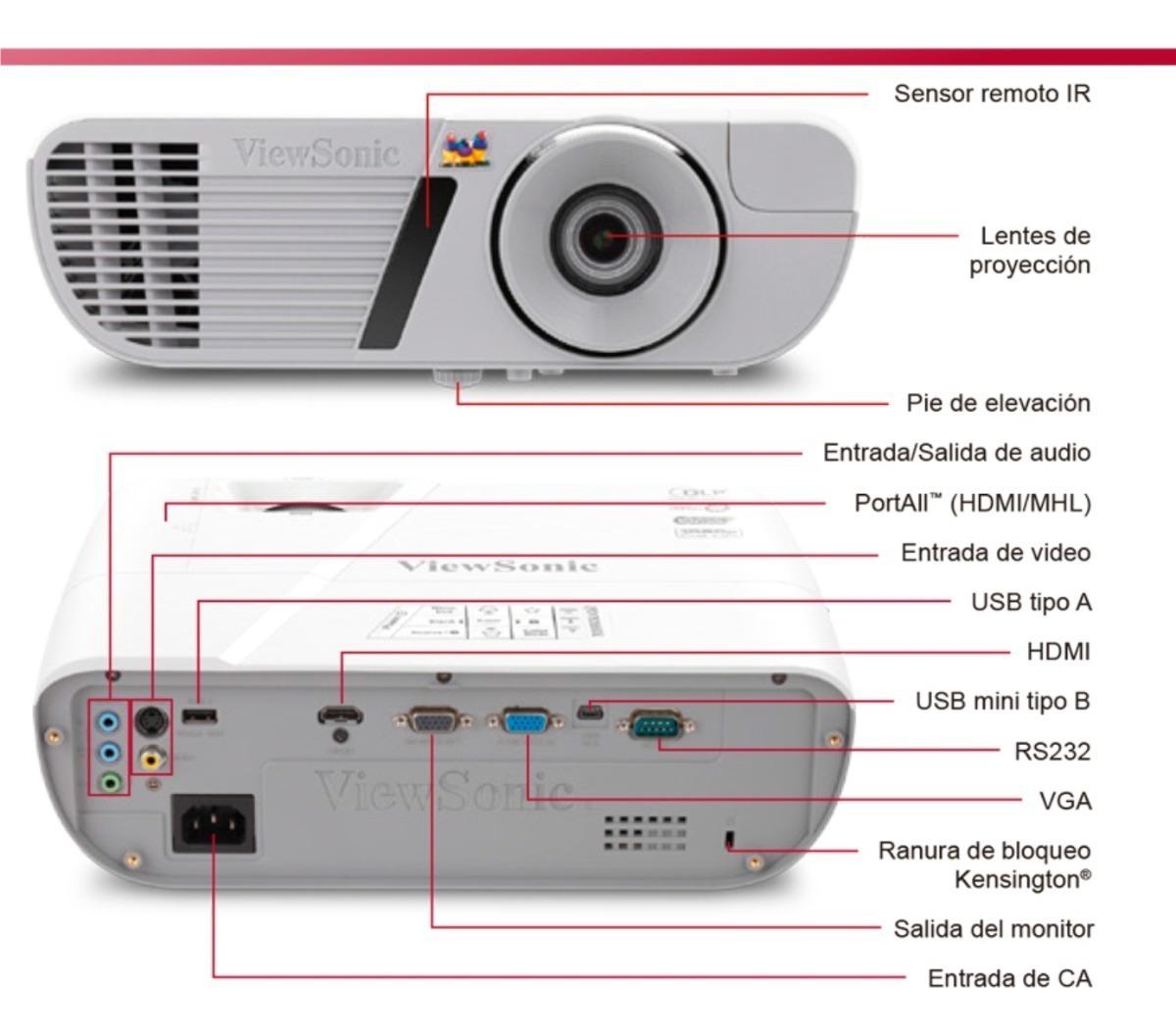 https://http2.mlstatic.com/proyector-viewsonic-pjd7828hdl-mod-2018-1080p-nativo-hdmi-x2-D_NQ_NP_755277-MLA31584832869_072019-F.jpg