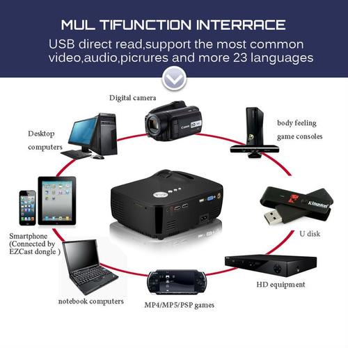 proyector, zenhon mini proyector portátil de vídeo led 1080p