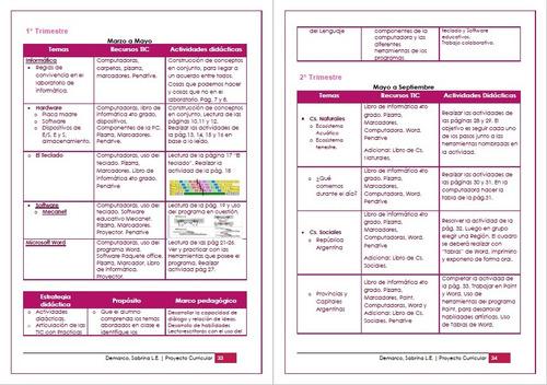 proyectos educativo tic primaria- linea premium