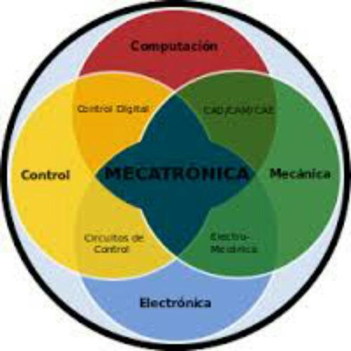 proyectos mecatronicos