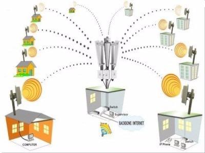 proyectos para distribuir  internet a casas y  celulares