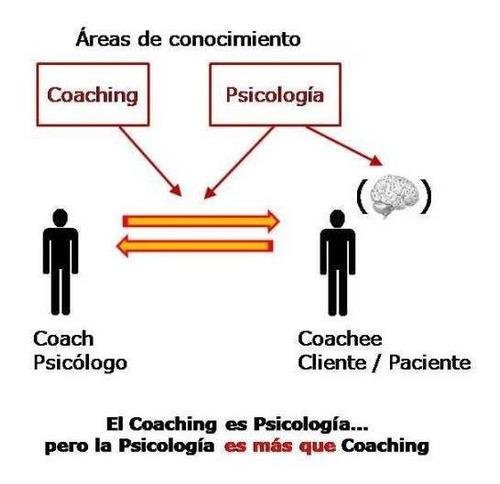 psicóloga - coaching