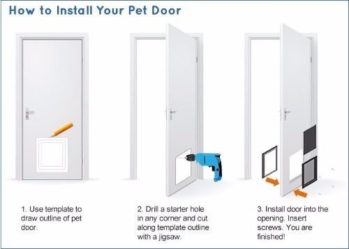 puerta abatible interior pequeña para gatos pethome