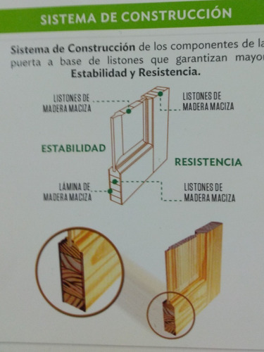 puerta de madera 6 tableros sin terminado