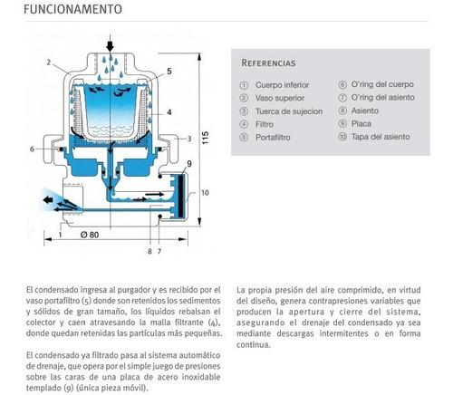 purga automática de condensado drecaf da-100. fact. a