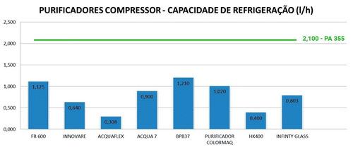 purificador agua gelada novo compressor latina pa355 nf
