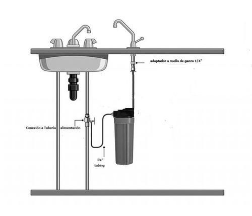 purificador de agua bajo tarja (4 años o 30000 litros)
