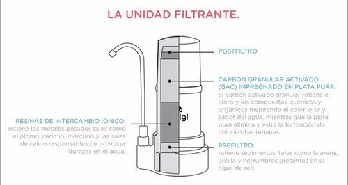 purificador de agua dvigi color blanco ,elimina 100% cloro