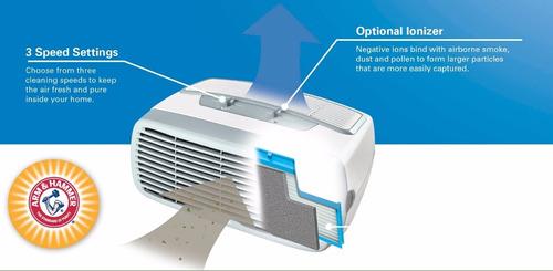 purificador de aire 3 velocidades más ionizador de escritori