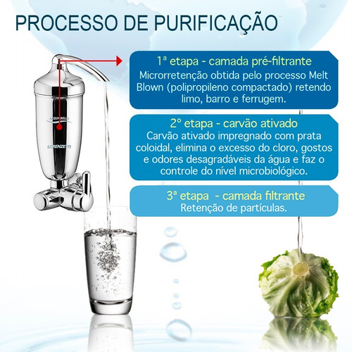 purificador lorenzetti para ponto exclusivo + refil extra